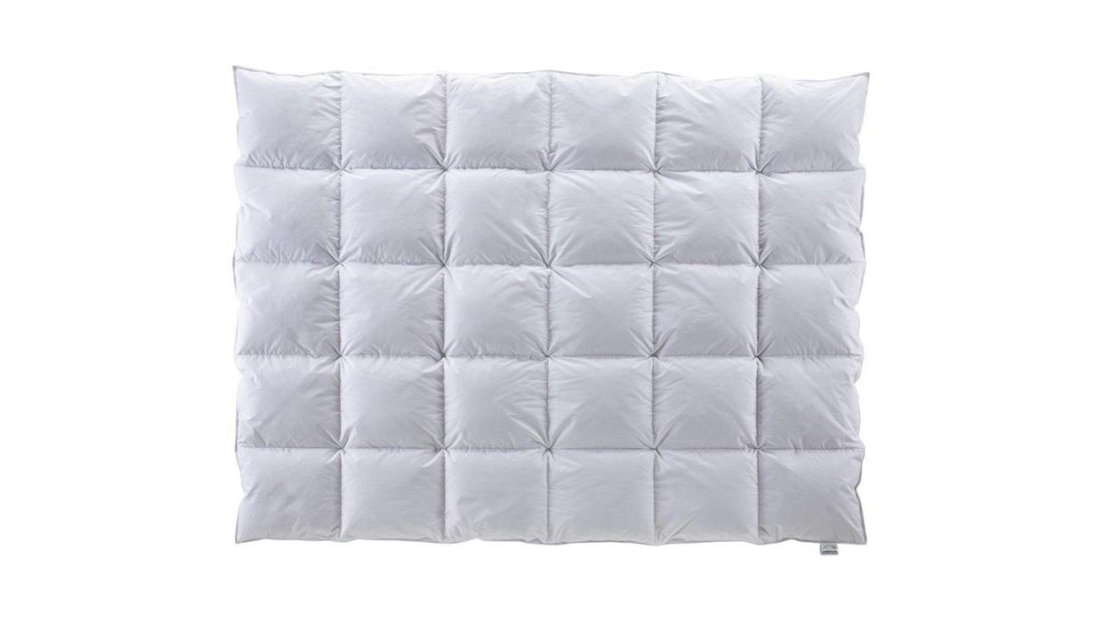 Produzione e vendita di materassi e reti di qualità - Linearete Srl